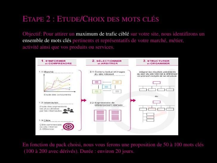 Etape 2 : Etude/Choix des mots clés<br />Objectif: Pour attirer un maximum de trafic ciblé sur votre site, nous identifiro...