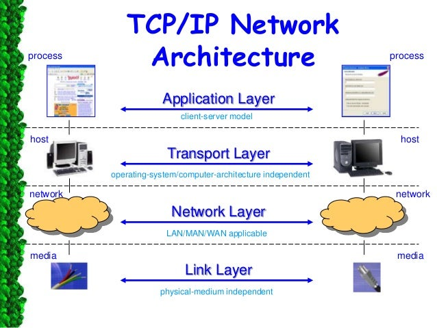 how to find tcp ip devices on network