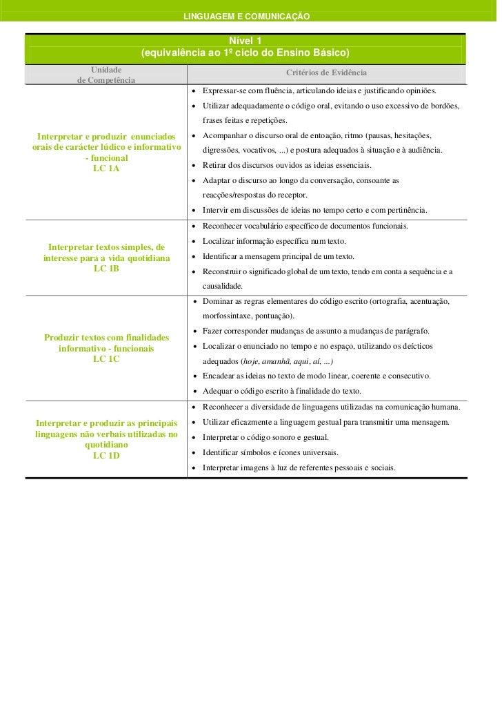 LINGUAGEM E COMUNICAÇÃO                                              Nível 1                            (equivalência ao 1...