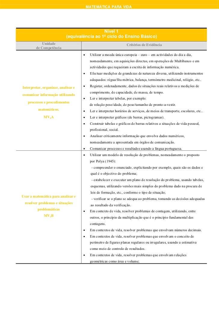 MATEMÁTICA PARA VIDA                                              Nível 1                            (equivalência ao 1º c...