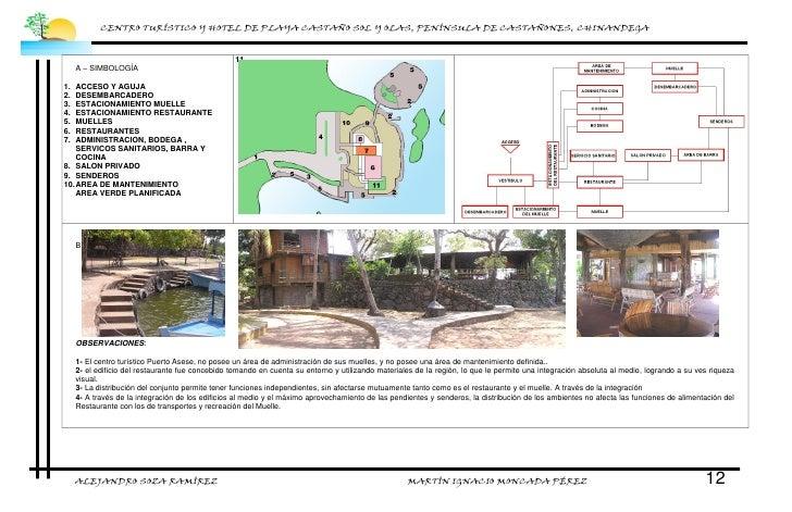 Referencia PresentacióN Modelos AnáLogos Slide 3