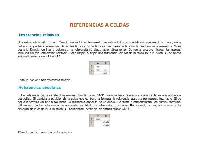 REFERENCIAS A CELDAS Referencias relativas Una referencia relativa en una fórmula, como A1, se basa en la posición relativ...