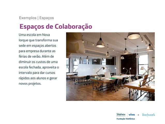 Espaços de Colaboração Uma escola em Nova Iorque que transforma sua sede em espaços abertos para empresa durante as férias...