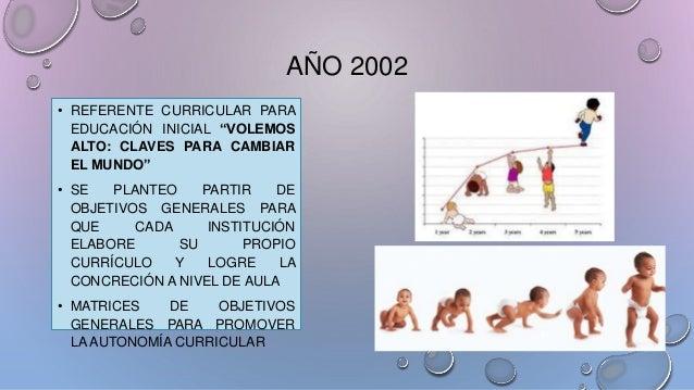 Referentes curriculares de educacion inicial for Programa curricular de educacion inicial