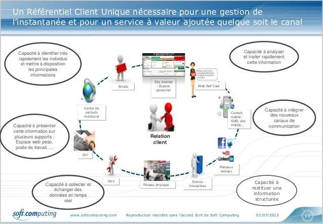 Service client canal plus - Canalsat espace client ...