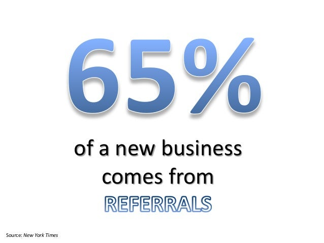 Why Startups Need To Have An Aggressive Referral Marketing Program?