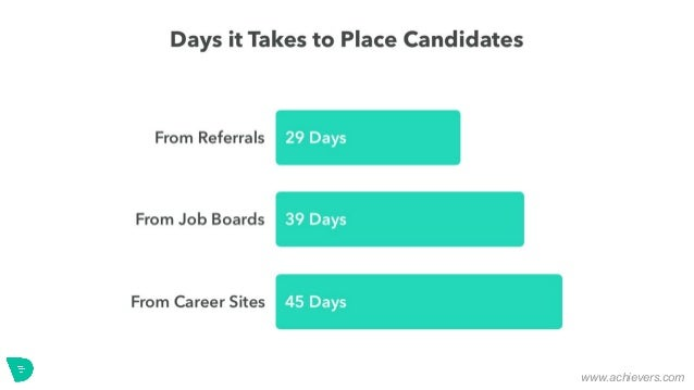Employee Referral Program Benefits by Drafted Slide 2