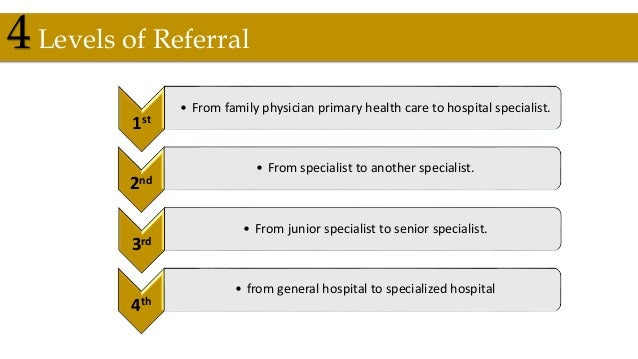 Organizational structure of the nigerian primary health care.