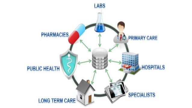 Referral system in chn in india.