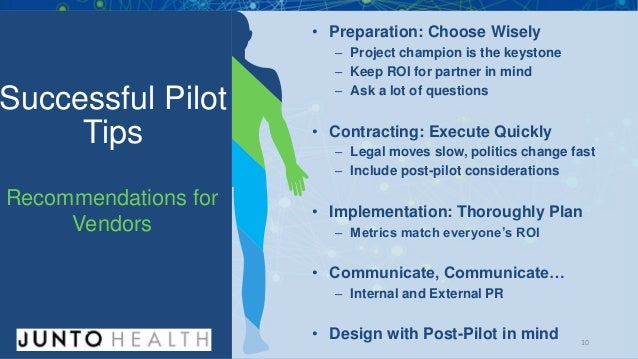 Anatomy Of A Pilot At Health 20 Provider Symposium Refer Well And