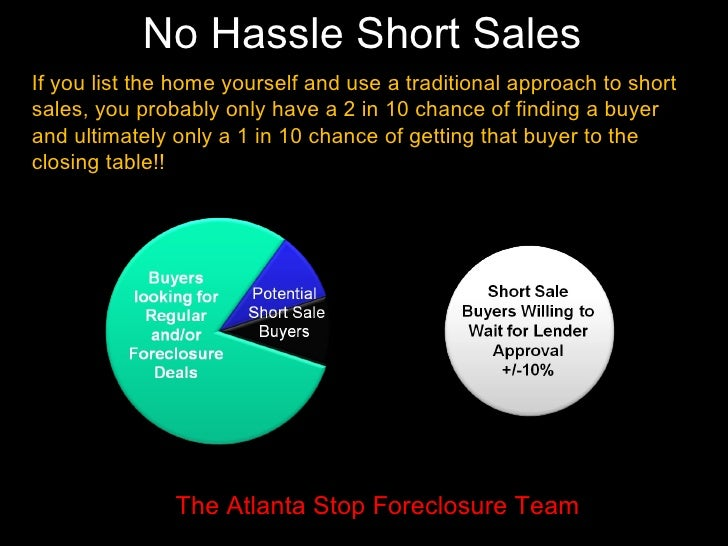 Superior Short Sale Leads #5: Delightful Short Sale Leads #10: ... Foreclosure Team; 9. No Hassle Short .