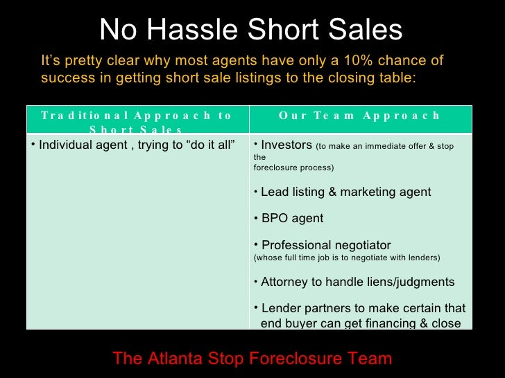 Ordinary Short Sale Leads #7: Delightful Short Sale Leads #10: ... Foreclosure Team; 9. No Hassle Short .