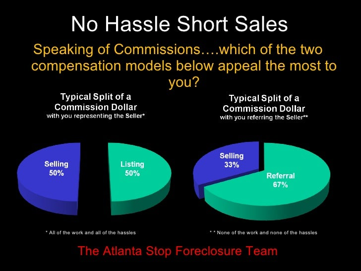 Good Short Sale Leads #4: Delightful Short Sale Leads #10: ... Foreclosure Team; 9. No Hassle Short .