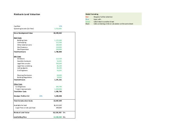 Real Estate Development - Financial Model