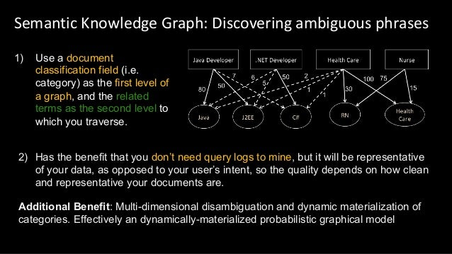 AI, Search, and the Disruption of Knowledge Management