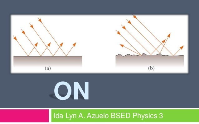 REFLECTI ON Ida Lyn A. Azuelo BSED Physics 3