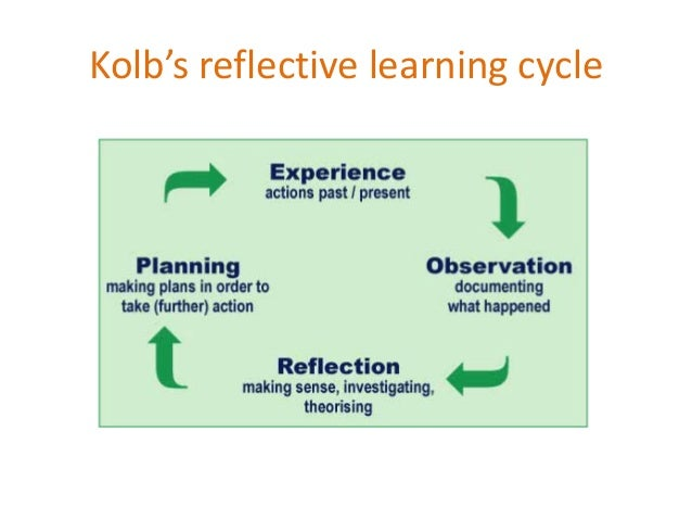 teaching is a reflective process Professional learning and the reflective  some other professionals you meet may be rather more critical of the reflective process and  'reflective teaching.