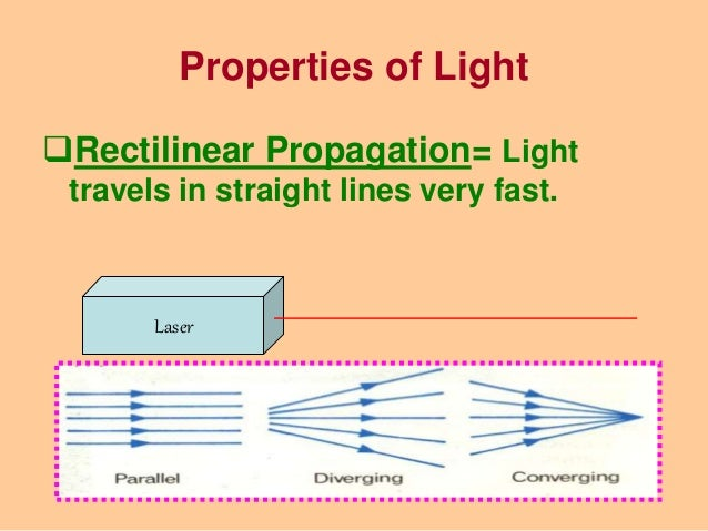 an analysis of the properties of light Analysis is that light reflected at an interface where n 2  n 1 (the second medium has a greater index of refraction than the first medium) undergoes a one-half wavelength phase shift (π radians) upon reflection light  chapter 19- wave properties of light = (andn n.