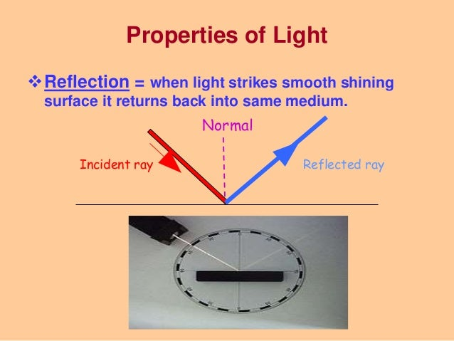 An Analysis Of The Physics Behind Light Waves In A Laser New Type