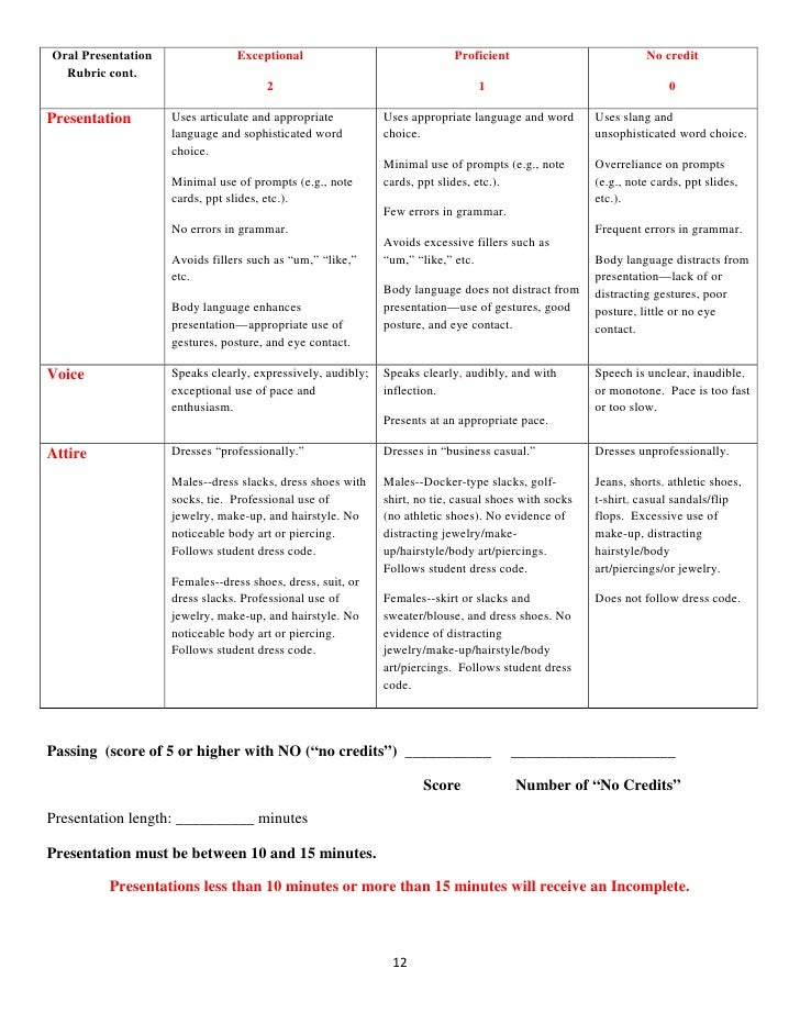 service learning reflection essay rubric Excerpt from honors service learning student reflection journal – fall 2001 9/6/01 – getting started today i got to really to really help people.