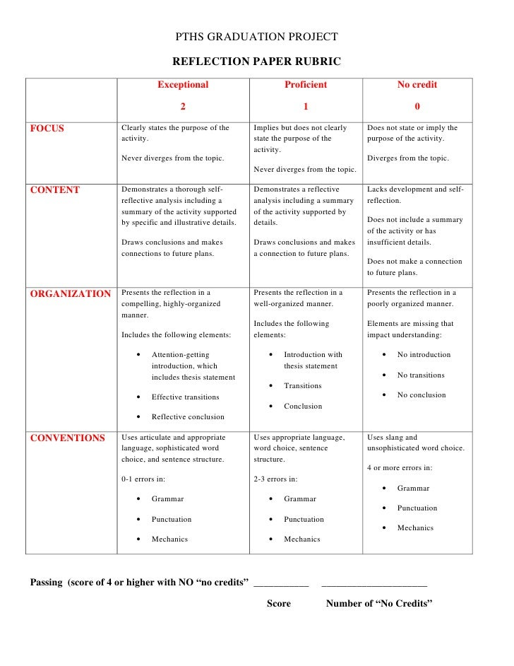 iRubric: Reflective Essay Rubric