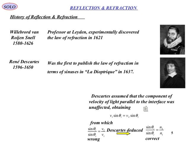 the history of reflection theory Reflection and reflective practice are ideas that have been so enthusiastically  adopted  then reflecting on this, that abstract theories do not provide ready- made answers but need to  the history of sexuality vol 1: the will to  knowledge.