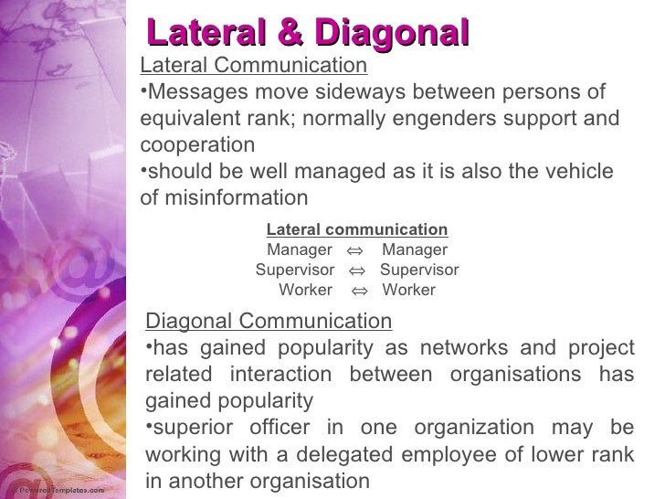 downward sideways lateral and upward communication Advertisements: four directions of business communication are: i downward communication ii upward communication iii lateral or horizontal communication iv.