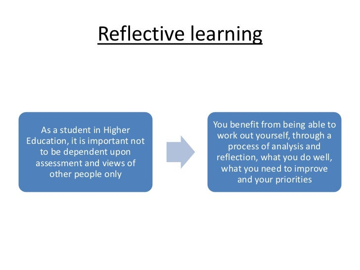 reflective learning The reflective teacher model is an undergraduate teacher education program  based upon a philosophy of active and experiential learning and critical inquiry.