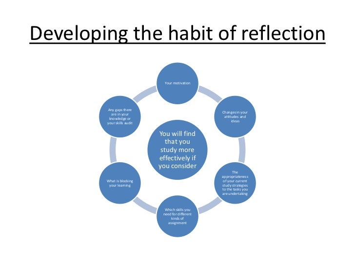 use reflective practice and feedback from others to imrove performance Luckily easy access to technology gives us other tools to use it also provides good feedback about how using reflective practice to improve one.