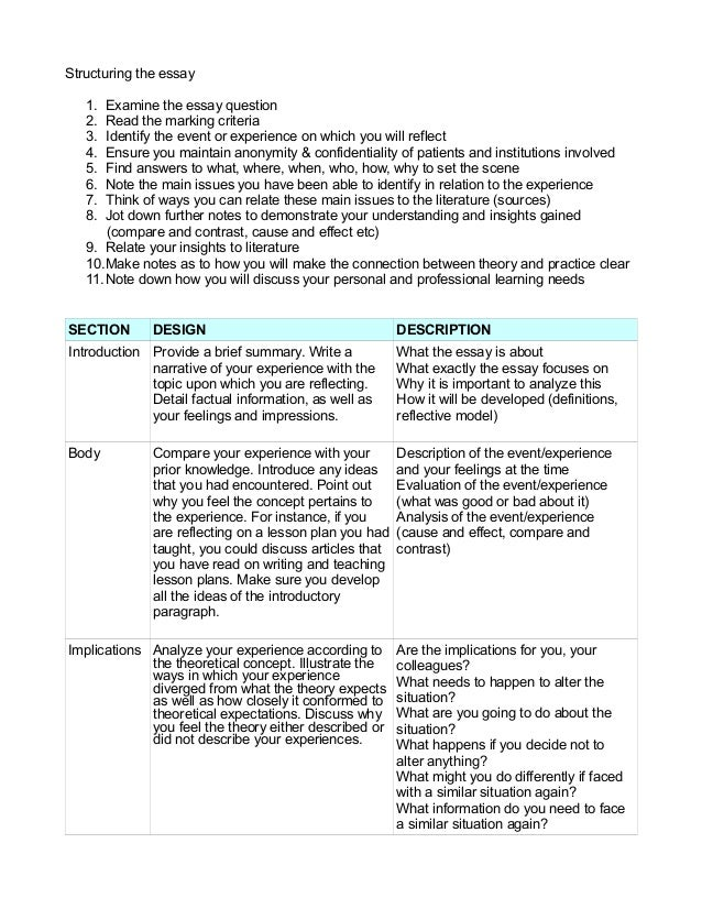 reflective paper guidelines structuring the essay 1 2 3 4 5 6