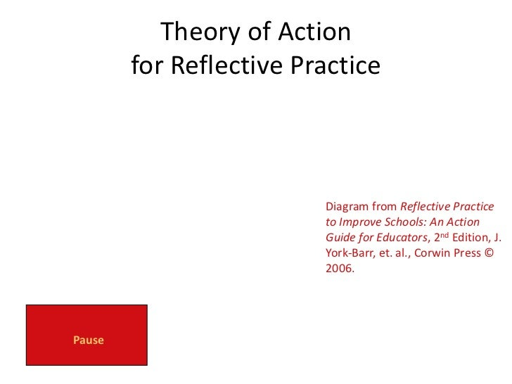reflective practice theory Critical reflection in midwifery practice: critical reflection in midwifery practice: the protection motivation theory reflective practice.