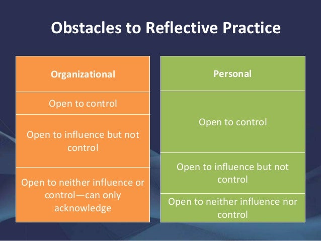 the importance of reflective practice Better and personal development plan essay  importance of reflective practice in continuously improving the quality of service provided you can use reflective .