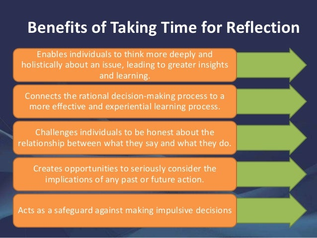 explain the importance of reflective practice to improve performance