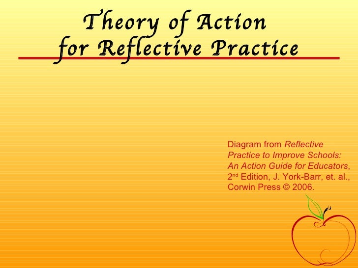 Theory of Action  for Reflective Practice Diagram from  Reflective Practice to Improve Schools: An Action Guide for Educat...