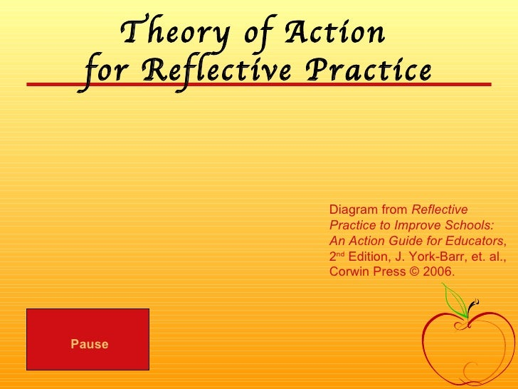 Theory of Action  for Reflective Practice Pause Diagram from  Reflective Practice to Improve Schools: An Action Guide for ...