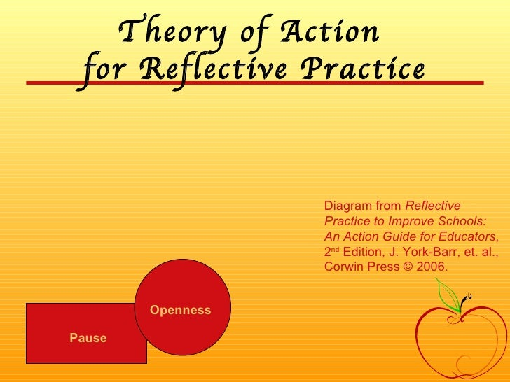 Theory of Action  for Reflective Practice Pause Openness Diagram from  Reflective Practice to Improve Schools: An Action G...