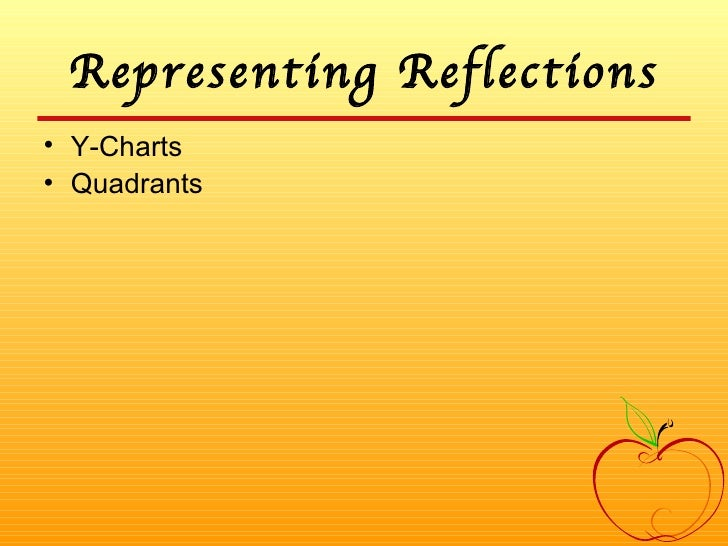 Representing Reflections <ul><li>Y-Charts </li></ul><ul><li>Quadrants </li></ul>