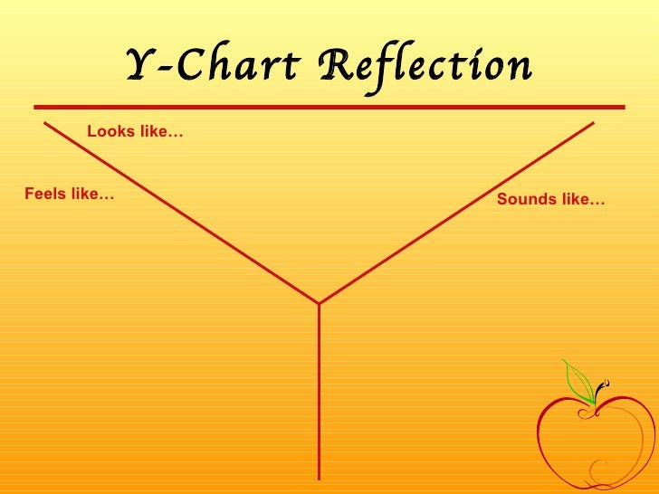 Y chart template