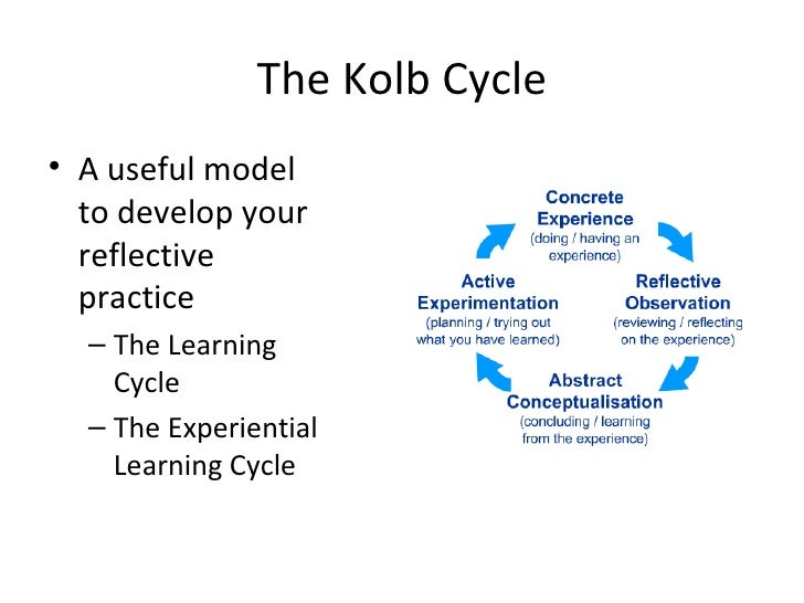 reflective essay kolb model Paul dennison business school since 1984 david kolb's experiential learning theory (elt) has been a leading in uence in the development of learner-centred pedagogy in management and business.