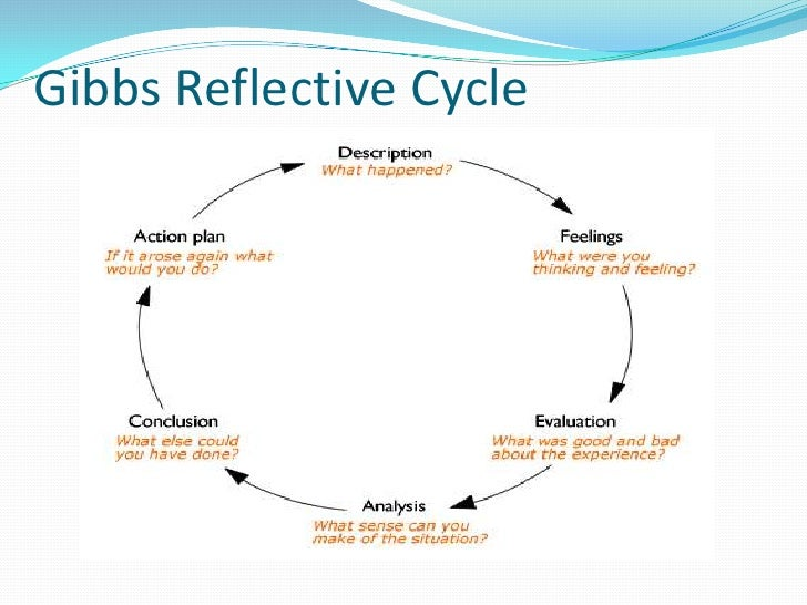 gibbs reflective cycle nursing essay Reflective essay sample reference essay sample introduction this assignment is a reflective account on nursing skills that i was assigned while on placement in an organic mental health in-patient ward, presented with physical conditions and early stages of dementia.