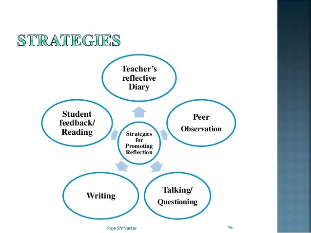 reflective reading Best practice: benefits of reflective learning  reflective learning can aid learners in synthesizing new information, and it is often used to improve reading.