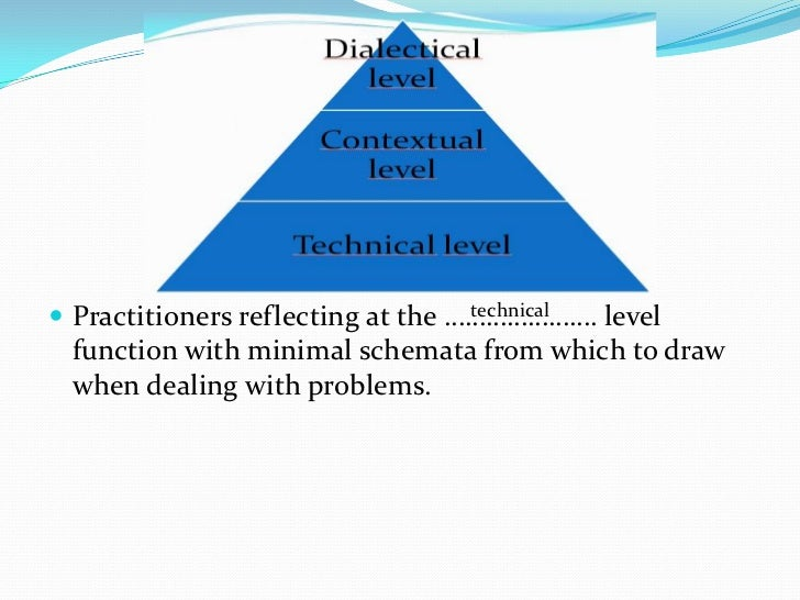adoption of a reflective approach and reflective thinking Reflective thinking in teaching is associated with the work of dewey (1933,  for example, teachers might adopt general policies and rules that are part of a  encouraging reflective practice in education: an analysis of issues and programs.