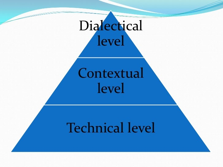 relational dialectics 1 Relational dialectics can help a relationship to grow and despite occasionally causing tension can help strengthen the relationship in the end ross and rachel had to talk through their tensions in order to learn exactly what they were facing.