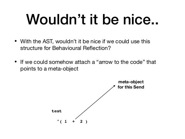 Wouldn't it be nice.. • With the AST, wouldn't it be nice if we could use this structure for Behavioural Reflection?  • If ...