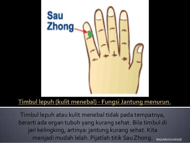Refleksi Telapak Tangan
