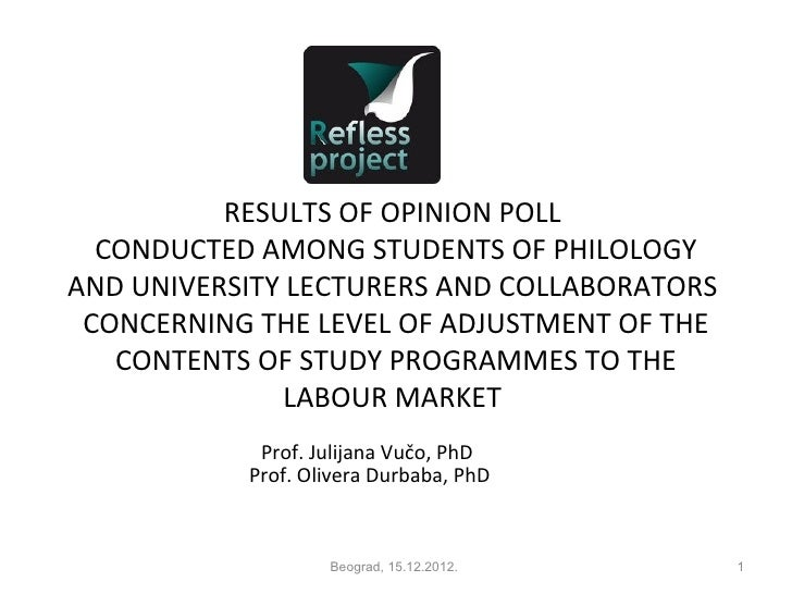 RESULTS OF OPINION POLL  CONDUCTED AMONG STUDENTS OF PHILOLOGYAND UNIVERSITY LECTURERS AND COLLABORATORS CONCERNING THE LE...
