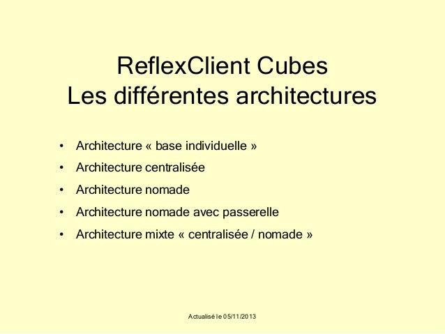 ReflexClient Cubes Les différentes architectures • Architecture « base individuelle » • Architecture centralisée • Archite...