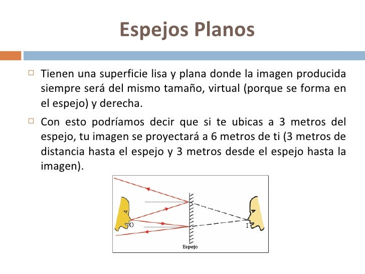 Reflexi N De La Luz Y Formaci N De Im Genes