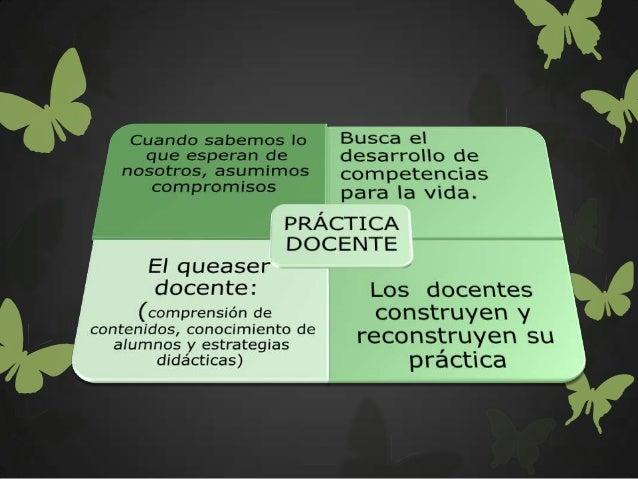 Reflexión  de  la  práctica docente Slide 2
