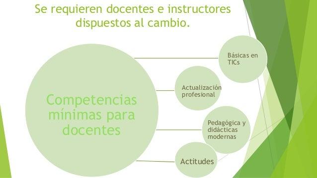 Se requieren docentes e instructores dispuestos al cambio. Competencias mínimas para docentes Básicas en TICs Actualizació...